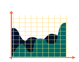 online marketing guides københavn, graf med grid